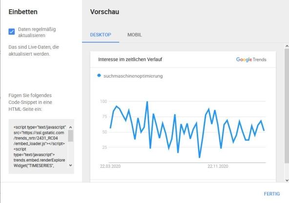 google trends code