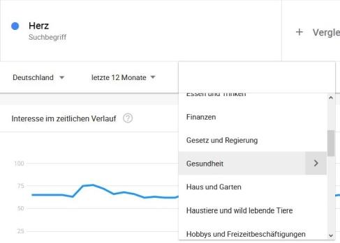 google trends herz