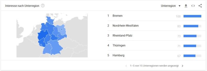 google trends regionen